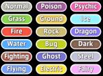 Welk type komt het meest voor?